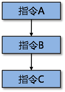 App Inventor编程教程-第15课-理解应用的结构-少儿编程教育网